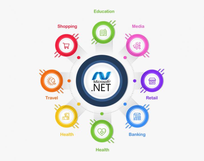 219-2195738_asp-net-application-development-services-hd-png-download