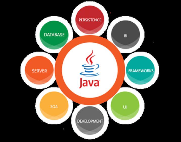 java-developer-service-500x500