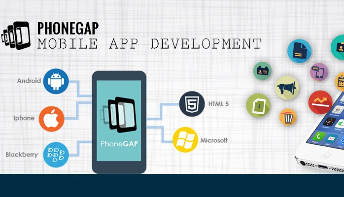 phonegap-app-development