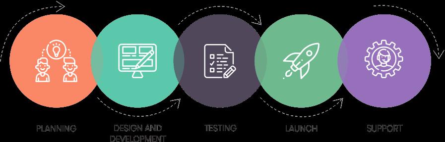web-Development (1)